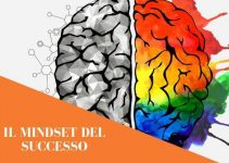 Cos'è il Mindset e perché è importante per il tuo successo - CRESCITA A 360°